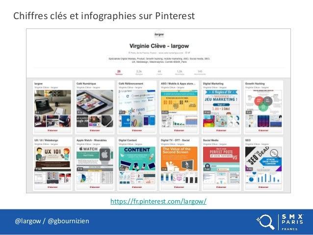 Chiffres clés et infographies sur Pinterest @largow / @gbournizien https://fr.pinterest.com/largow/