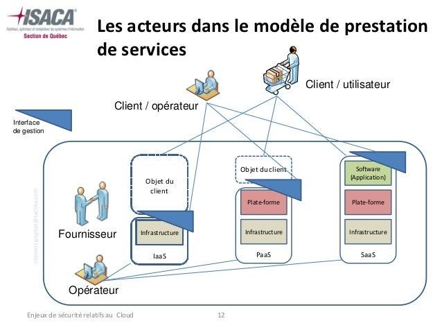 Les acteurs dans le modèle de prestation                                          de services                             ...
