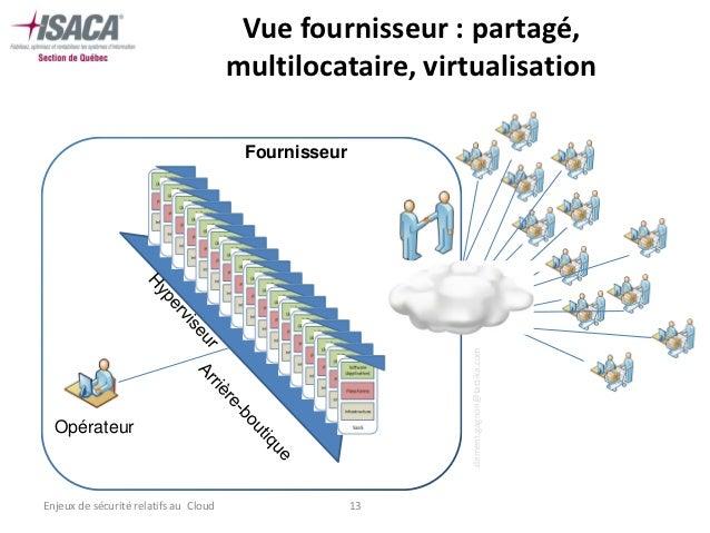 Vue fournisseur : partagé,                                       multilocataire, virtualisation                           ...
