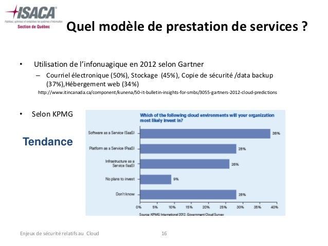 Quel modèle de prestation de services ?•     Utilisation de l'infonuagique en 2012 selon Gartner       – Courriel électron...