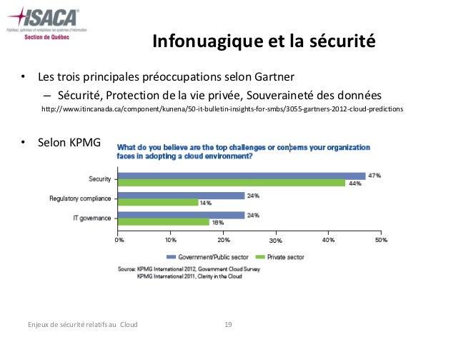 Infonuagique et la sécurité• Les trois principales préoccupations selon Gartner   – Sécurité, Protection de la vie privée,...