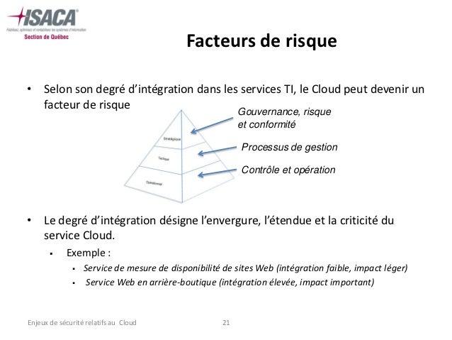Facteurs de risque• Selon son degré d'intégration dans les services TI, le Cloud peut devenir un  facteur de risque       ...