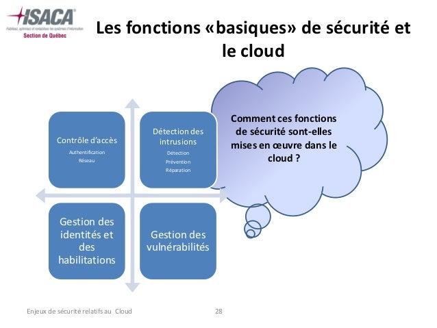 Les fonctions «basiques» de sécurité et                                           le cloud                                ...