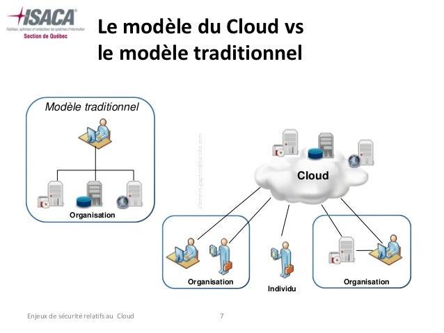 Le modèle du Cloud vs                       le modèle traditionnel     Modèle traditionnel                                ...