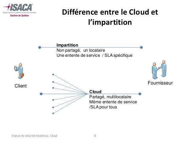 Différence entre le Cloud et                                              l'impartition                                   ...