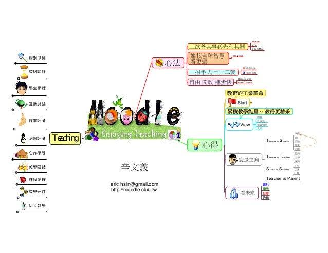 Moodle eXe OpenOffice Wikipedia Open Source Open Content Start View --> Teacher vs Students Teacher vs Teachers Student vs...