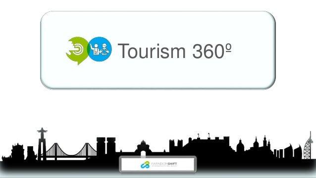 Tourism 360º