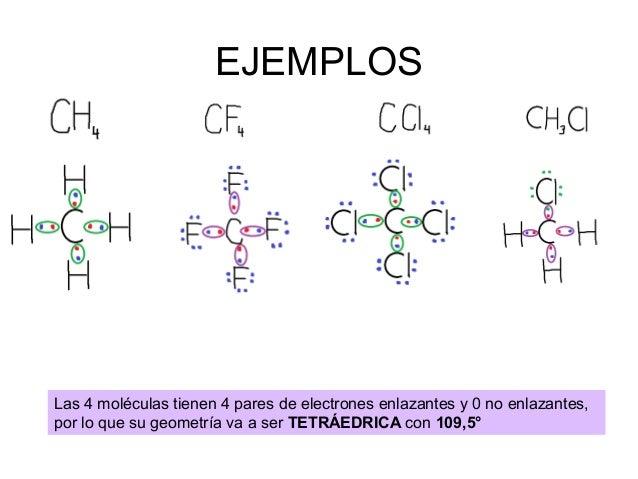 hormonas esteroidales sintesis