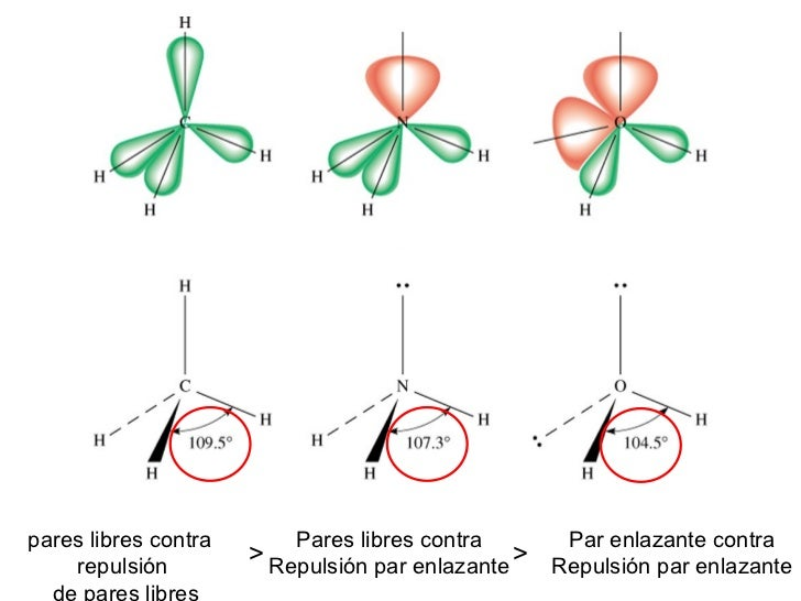 Enlace quimico 2 If4  Molecular Geometry