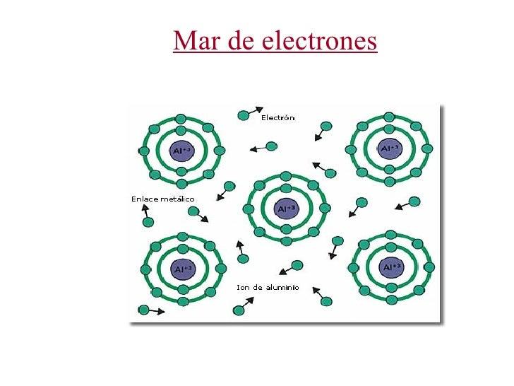 Bibliografia   http://www.oei.org.co/fpciencia/art08.htm   http://www.iessanfulgencio.org/departamentos/fisicayquimica/e...