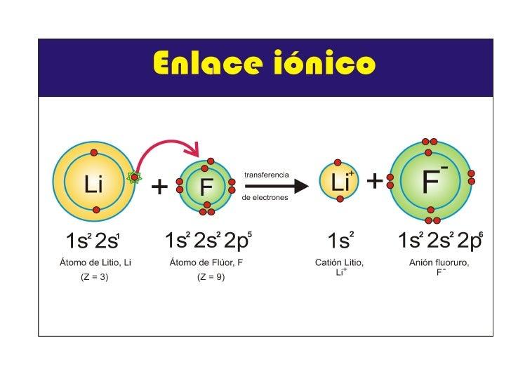 Mar de electrones
