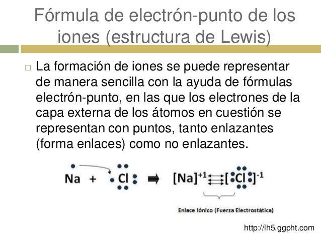 Resultado de imagen de El electrón como un punto