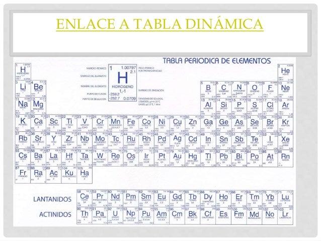 4 elementos y compuestos qumicos enlace a tabla dinmica urtaz Image collections