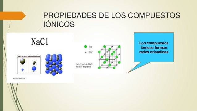 PROPIEDADES DE LOS COMPUESTOS IÓNICOS Los compuestos iónicos forman redes cristalinas