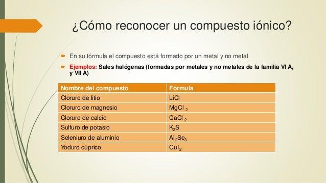 ¿Cómo reconocer un compuesto iónico?  En su fórmula el compuesto está formado por un metal y no metal  Ejemplos: Sales h...