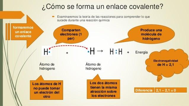 ¿Cómo se forma un enlace covalente?  Examinaremos la teoría de las reacciones para comprender lo que sucede durante una r...