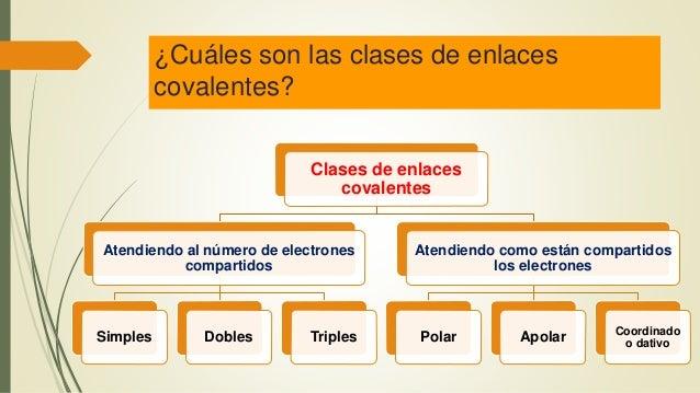 ¿Cuáles son las clases de enlaces covalentes? Clases de enlaces covalentes Atendiendo al número de electrones compartidos ...