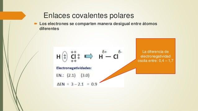 Enlaces covalentes polares  Los electrones se comparten manera desigual entre átomos diferentes La diferencia de electron...