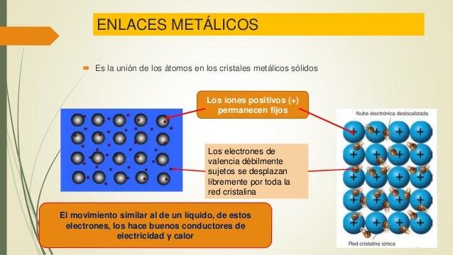 ENLACES METÁLICOS  Es la unión de los átomos en los cristales metálicos sólidos Los iones positivos (+) permanecen fijos ...