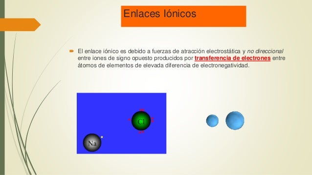 Enlaces Iónicos  El enlace iónico es debido a fuerzas de atracción electrostática y no direccional entre iones de signo o...