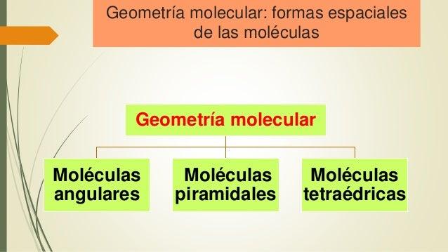Geometría molecular: formas espaciales de las moléculas Geometría molecular Moléculas angulares Moléculas piramidales Molé...