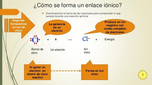 ¿Cómo se forma un enlace iónico?  Examinaremos la teoría de las reacciones para comprender lo que sucede durante una reac...