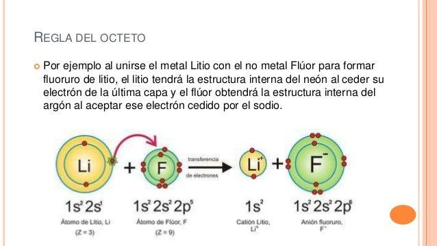 Enlaces Químicos Y Estructura De Lewis