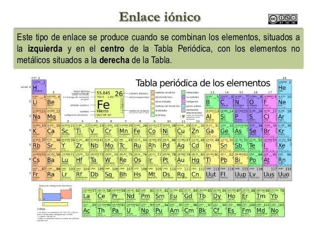 Enlace quimico enlace inico enlace qumico 8 urtaz Choice Image