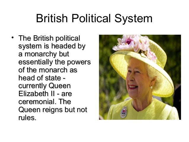 What is a Monarchy Understanding Political Systems