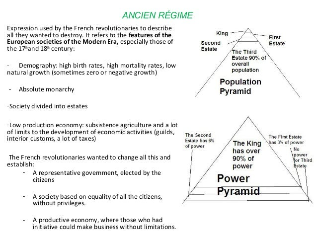 the th century the crisis of the ancien r atilde copy gime and the independenc the 18th century the crisis of the ancien ratildecopygime and the independence of the usa