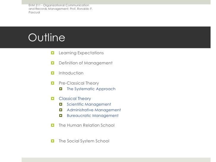 Management Theory Slide 2