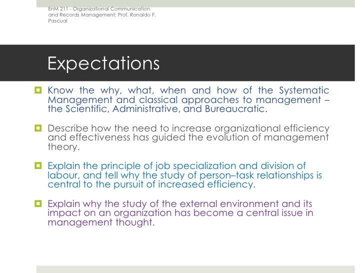 Management Theory Slide 3