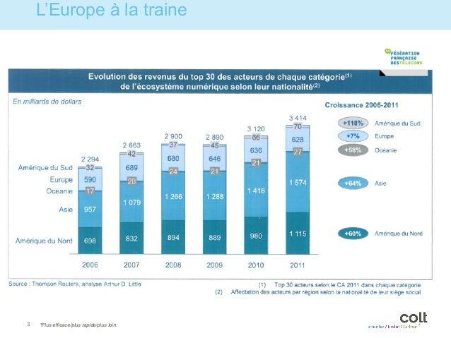 Industrie numérique, fiscalité & digital studies - Michel Calmejane Slide 3
