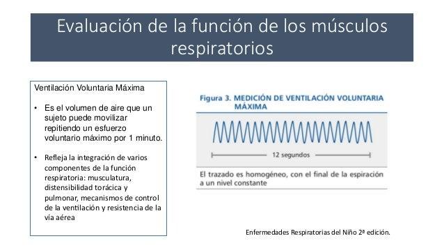 trastornos respiratorios en niños con enfermedades