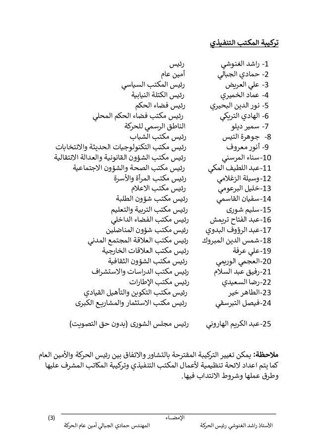 ( ـاءــــــــــضاإلم3) الغنوشي اشدر األستاذكةالحر عام أمين الجبالي حمادي ال...