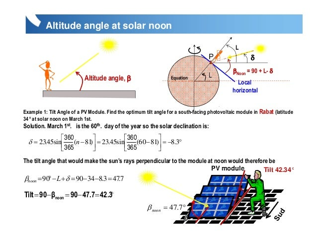 6(h) earth-sun geometry: solar noon sun angles for 0 degrees.
