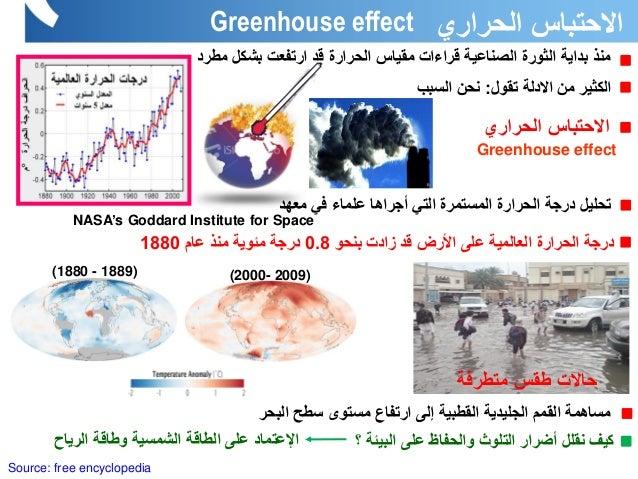 مقدمة لتحويل الطاقة الشمسية / Lecture, June 21st. 2013 / El Jadida, Morocco Slide 2