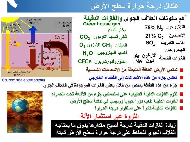 مقدمة لتحويل الطاقة الشمسية / Lecture, June 21st. 2013 / El Jadida, Morocco Slide 3