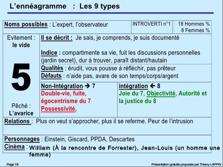 :  Les 9 types William (À la rencontre de Forrester), Jean-Louis (un homme une femme)