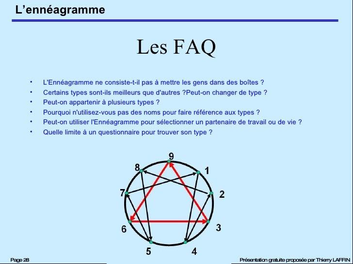 Les FAQ <ul><li>L'Ennéagramme ne consiste-t-il pas à mettre les gens dans des boîtes? </li></ul><ul><li>Certains types so...