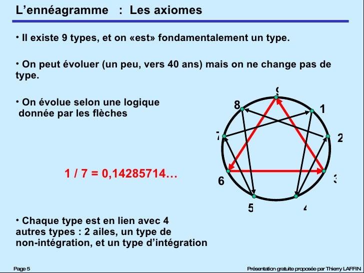 <ul><li>Il existe 9 types, et on «est» fondamentalement un type.  </li></ul><ul><li>On peut évoluer (un peu, vers 40 ans) ...