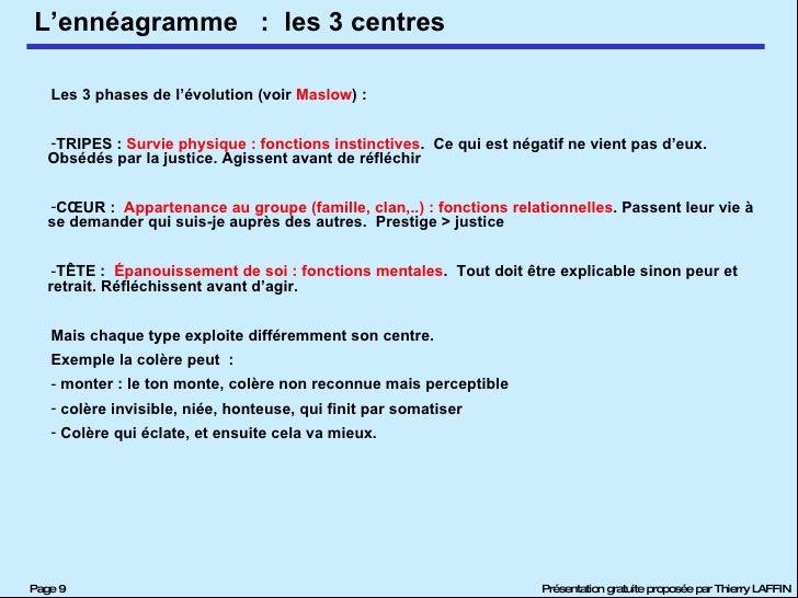 <ul><li>Les 3 phases de l'évolution (voir  Maslow ) :  </li></ul><ul><li>TRIPES :  Survie physique : fonctions instinctive...