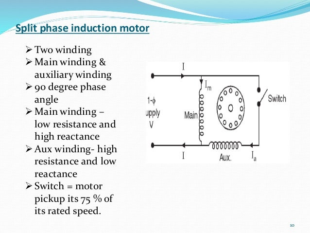 Type of Single phase induction Motor