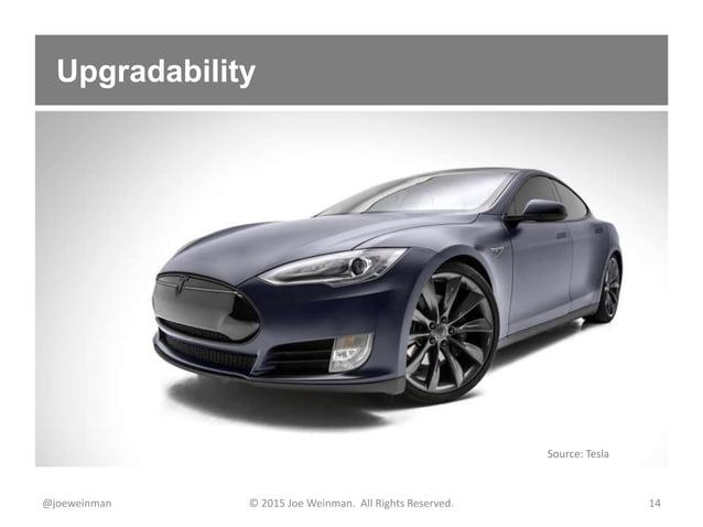 Upgradability @joeweinman © 2015 Joe Weinman. All Rights Reserved. 14 Source: Tesla