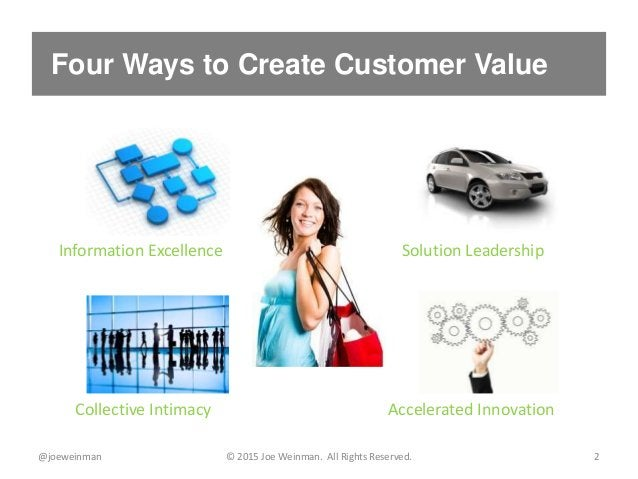 Four Ways to Create Customer Value @joeweinman © 2015 Joe Weinman. All Rights Reserved. 2 Information Excellence Solution ...