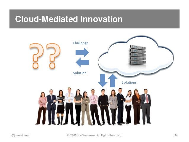 Cloud-Mediated Innovation @joeweinman © 2015 Joe Weinman. All Rights Reserved. 24 Challenge Solutions Solution
