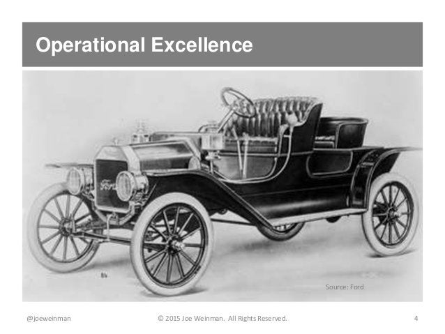 Operational Excellence @joeweinman © 2015 Joe Weinman. All Rights Reserved. 4 Source: Ford