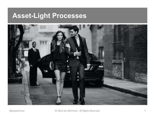 Asset-Light Processes @joeweinman © 2015 Joe Weinman. All Rights Reserved. 7 Source: Uber