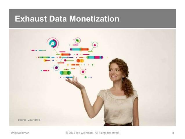 Exhaust Data Monetization @joeweinman © 2015 Joe Weinman. All Rights Reserved. 8 Source: 23andMe