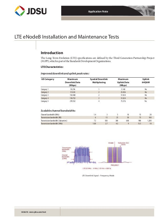 Application Note  LTE eNodeB Installation and Maintenance Tests Introduction The Long-Term Evolution (LTE) specifications ...